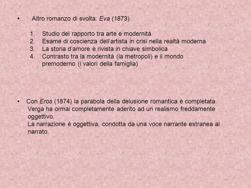 Altro romanzo di svolta: Eva (1873) 1.Studio del rapporto tra arte e modernità 2.