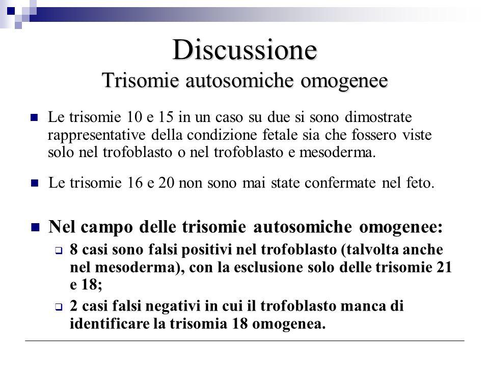 Discussione Trisomie autosomiche omogenee Le trisomie 10 e 15 in un caso su due si sono dimostrate rappresentative della condizione fetale sia che fos