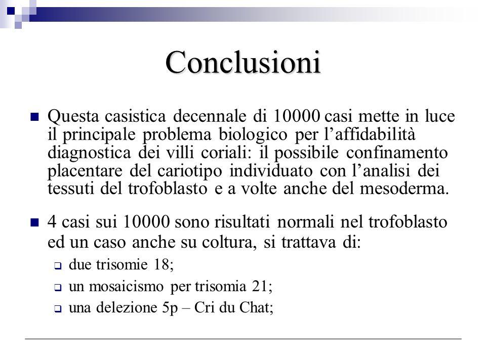 Conclusioni Questa casistica decennale di 10000 casi mette in luce il principale problema biologico per laffidabilità diagnostica dei villi coriali: i