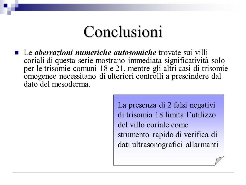 Conclusioni Le aberrazioni numeriche autosomiche trovate sui villi coriali di questa serie mostrano immediata significatività solo per le trisomie com