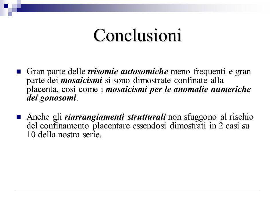 Conclusioni Gran parte delle trisomie autosomiche meno frequenti e gran parte dei mosaicismi si sono dimostrate confinate alla placenta, così come i m