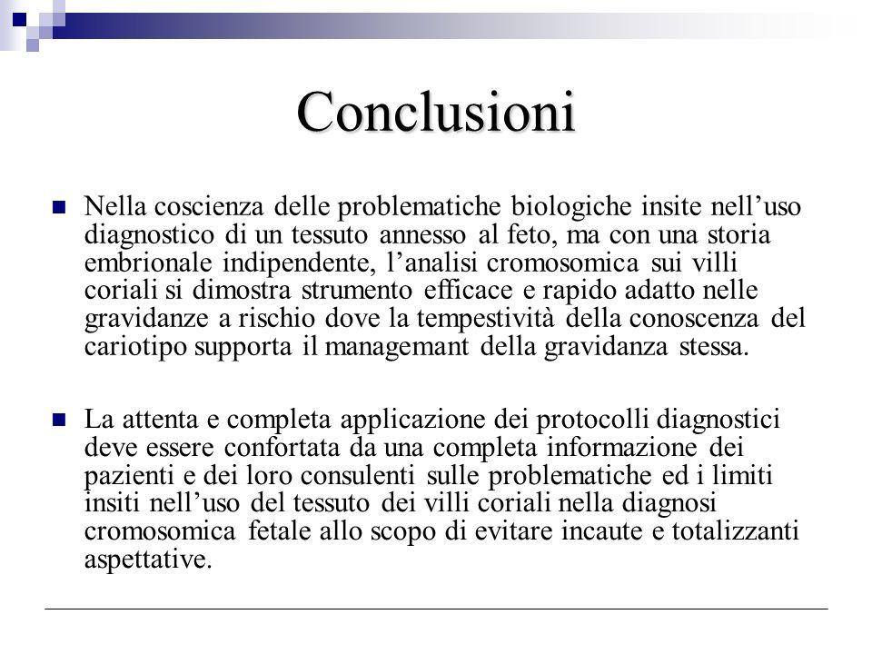 Conclusioni Nella coscienza delle problematiche biologiche insite nelluso diagnostico di un tessuto annesso al feto, ma con una storia embrionale indi