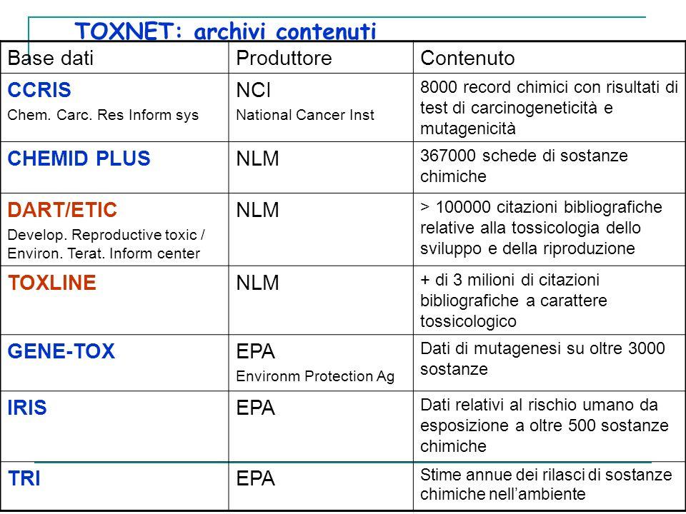 TOXNET: archivi contenuti Base datiProduttoreContenuto CCRIS Chem. Carc. Res Inform sys NCI National Cancer Inst 8000 record chimici con risultati di