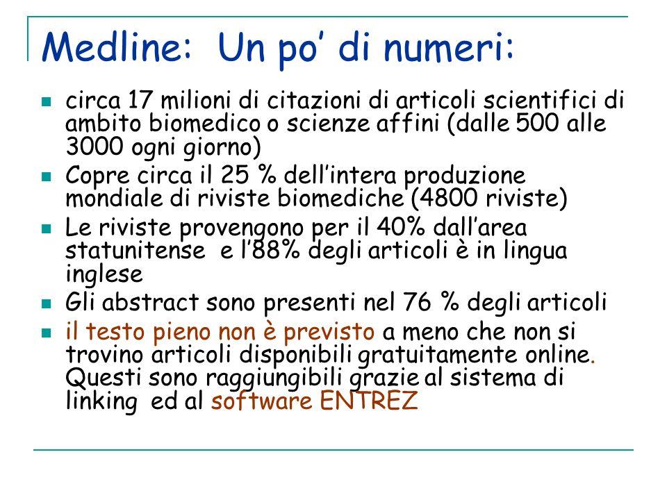 Medline: Un po di numeri: circa 17 milioni di citazioni di articoli scientifici di ambito biomedico o scienze affini (dalle 500 alle 3000 ogni giorno)