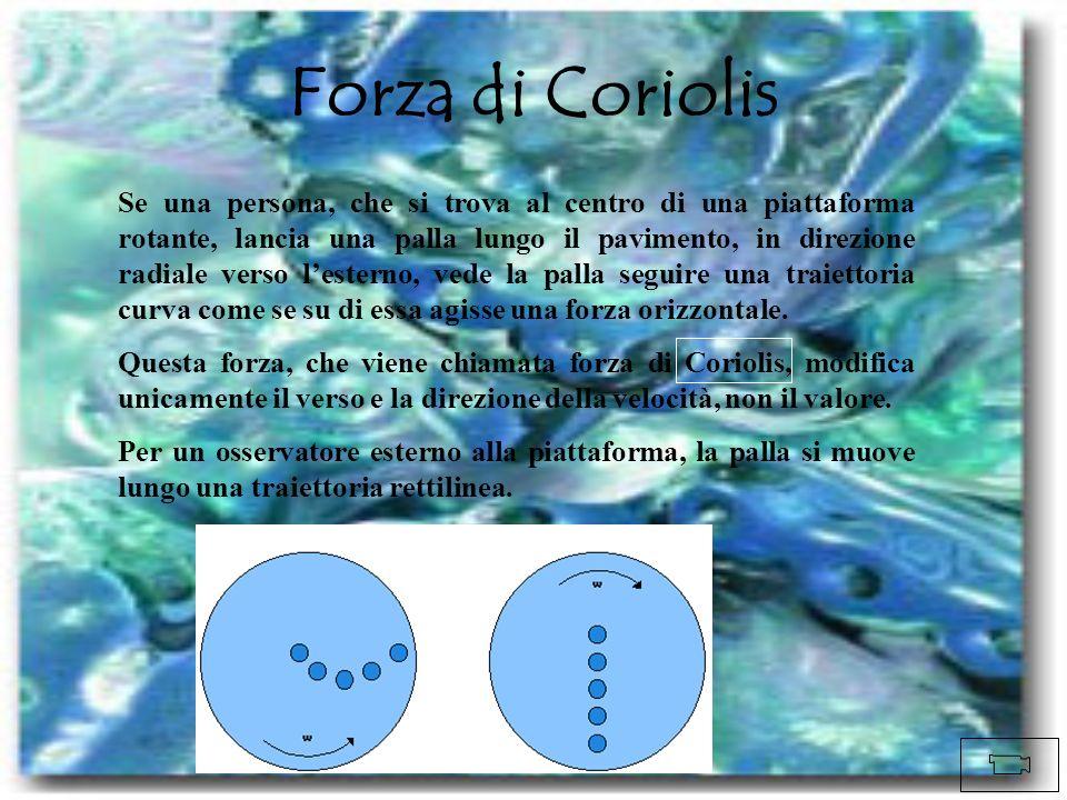 Forza di Coriolis Se una persona, che si trova al centro di una piattaforma rotante, lancia una palla lungo il pavimento, in direzione radiale verso l