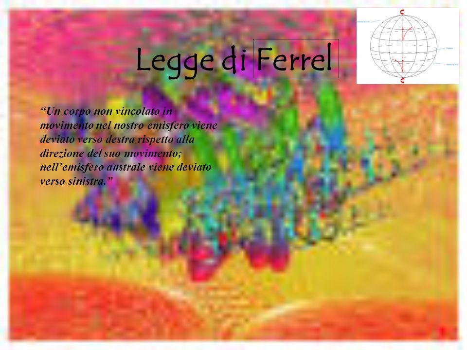 Legge di Ferrel Un corpo non vincolato in movimento nel nostro emisfero viene deviato verso destra rispetto alla direzione del suo movimento; nellemis