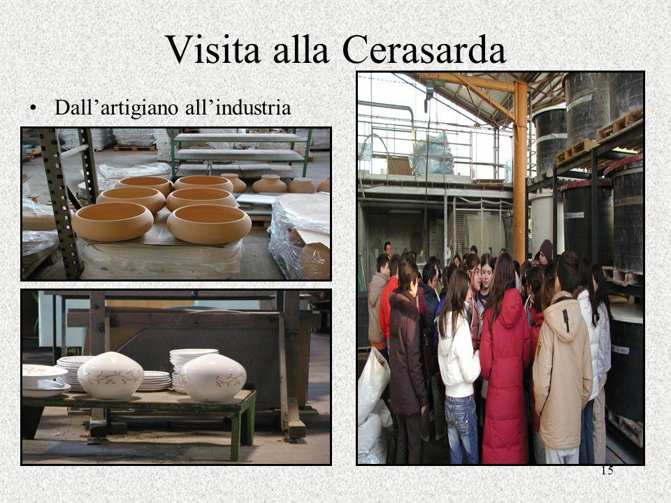15 Visita alla Cerasarda Dallartigiano allindustria