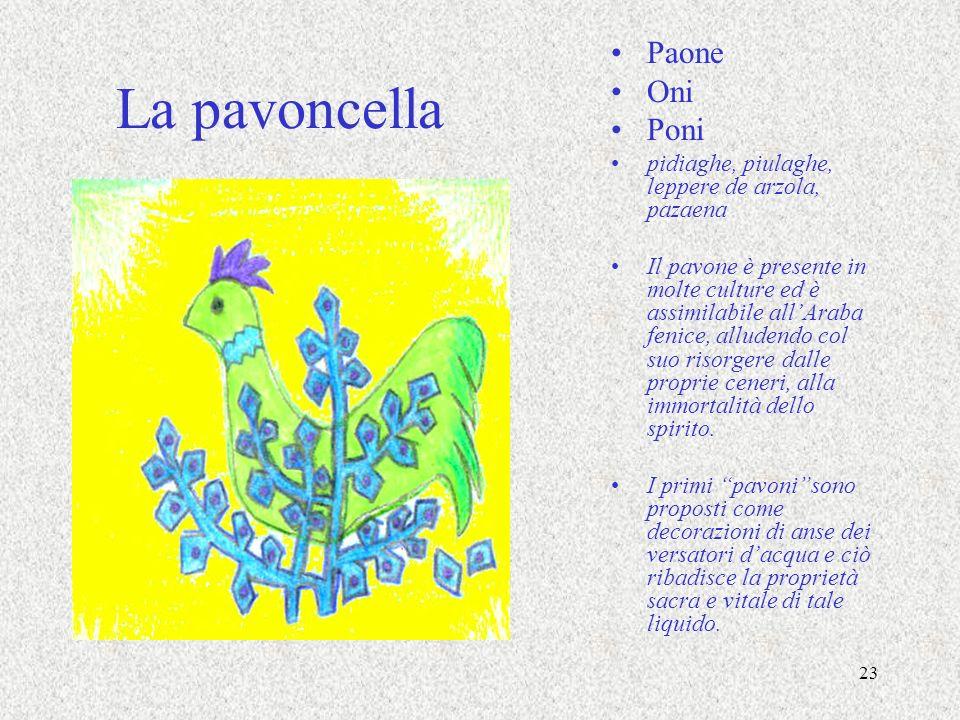 23 La pavoncella Paone Oni Poni pidiaghe, piulaghe, leppere de arzola, pazaena Il pavone è presente in molte culture ed è assimilabile allAraba fenice
