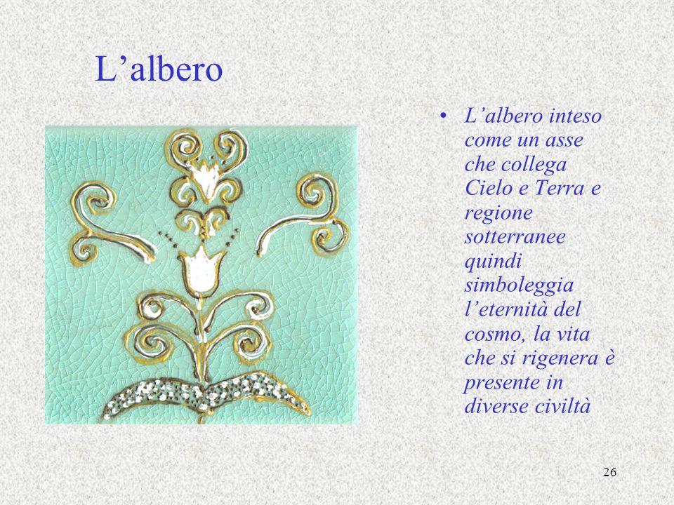 26 Lalbero Lalbero inteso come un asse che collega Cielo e Terra e regione sotterranee quindi simboleggia leternità del cosmo, la vita che si rigenera