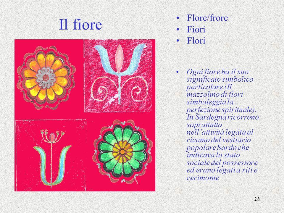 28 Il fiore Flore/frore Fiori Flori Ogni fiore ha il suo significato simbolico particolare (Il mazzolino di fiori simboleggia la perfezione spirituale