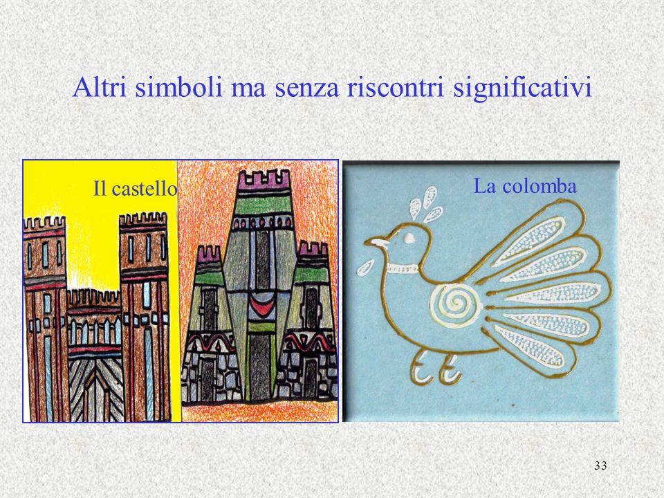 33 Altri simboli ma senza riscontri significativi Il castello La colomba