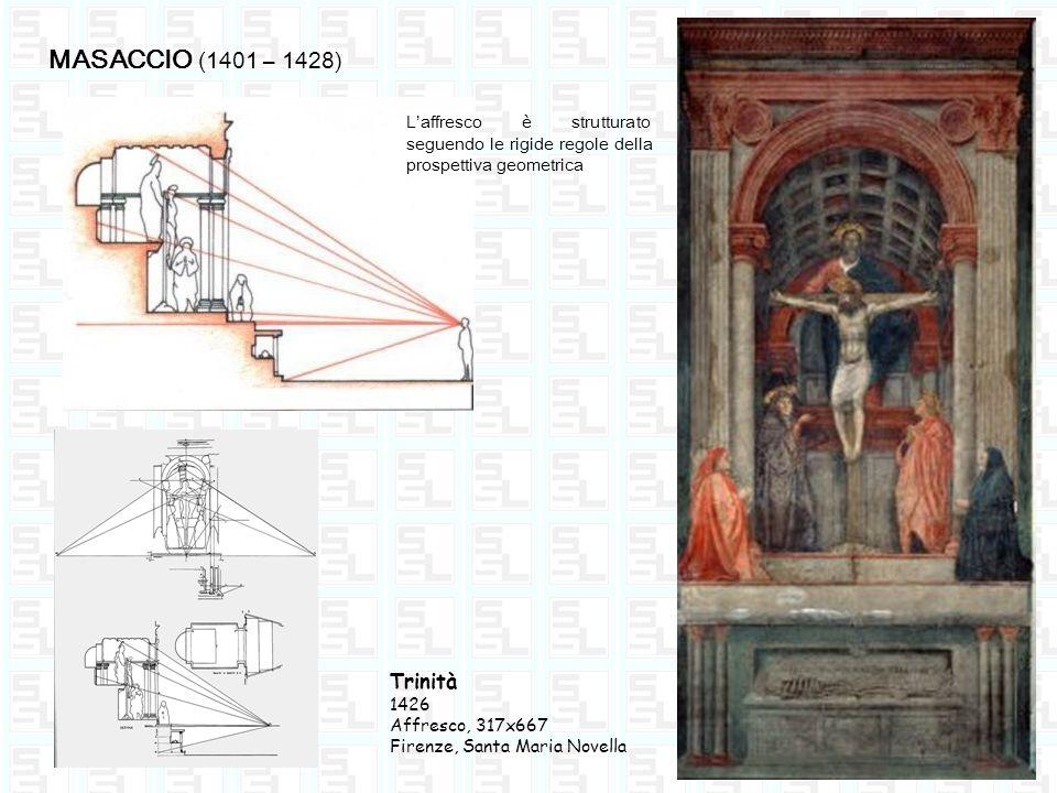 MASACCIO (1401 – 1428) Laffresco è strutturato seguendo le rigide regole della prospettiva geometrica Trinità 1426 Affresco, 317x667 Firenze, Santa Ma