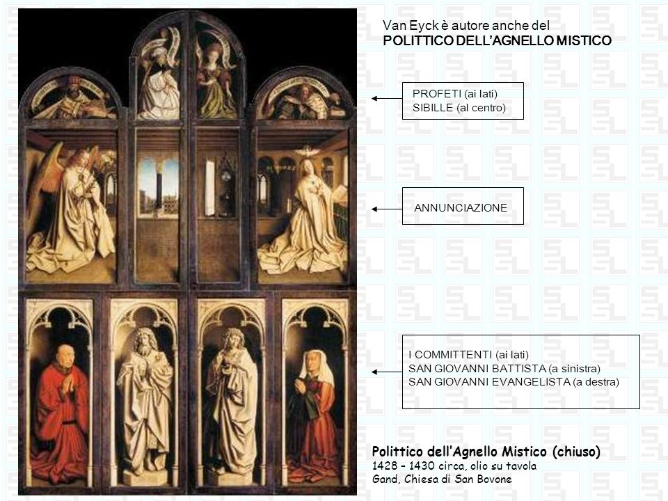 Van Eyck è autore anche del POLITTICO DELLAGNELLO MISTICO ANNUNCIAZIONE PROFETI (ai lati) SIBILLE (al centro) I COMMITTENTI (ai lati) SAN GIOVANNI BAT