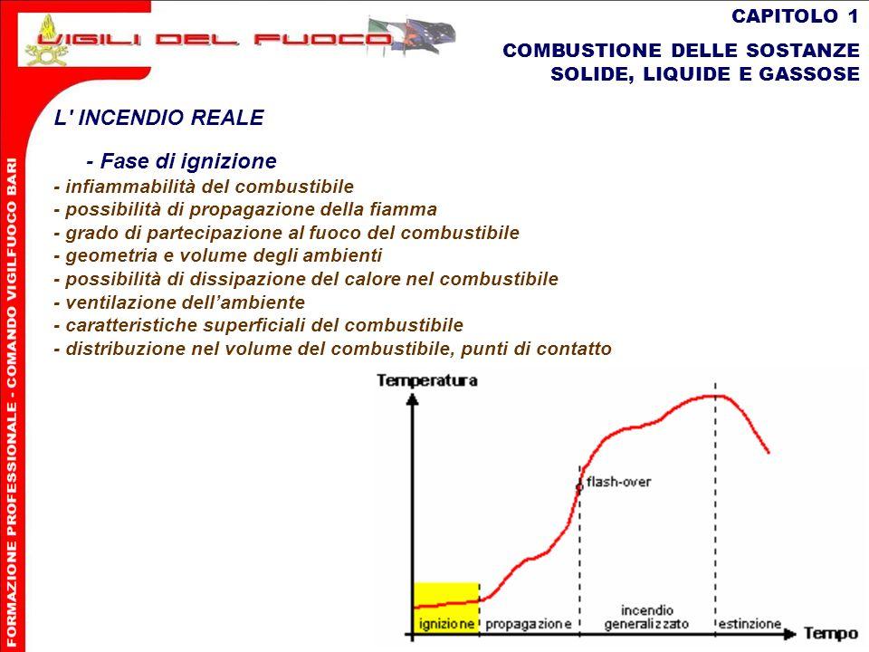 13 CAPITOLO 1 COMBUSTIONE DELLE SOSTANZE SOLIDE, LIQUIDE E GASSOSE L' INCENDIO REALE - Fase di ignizione - infiammabilità del combustibile - possibili