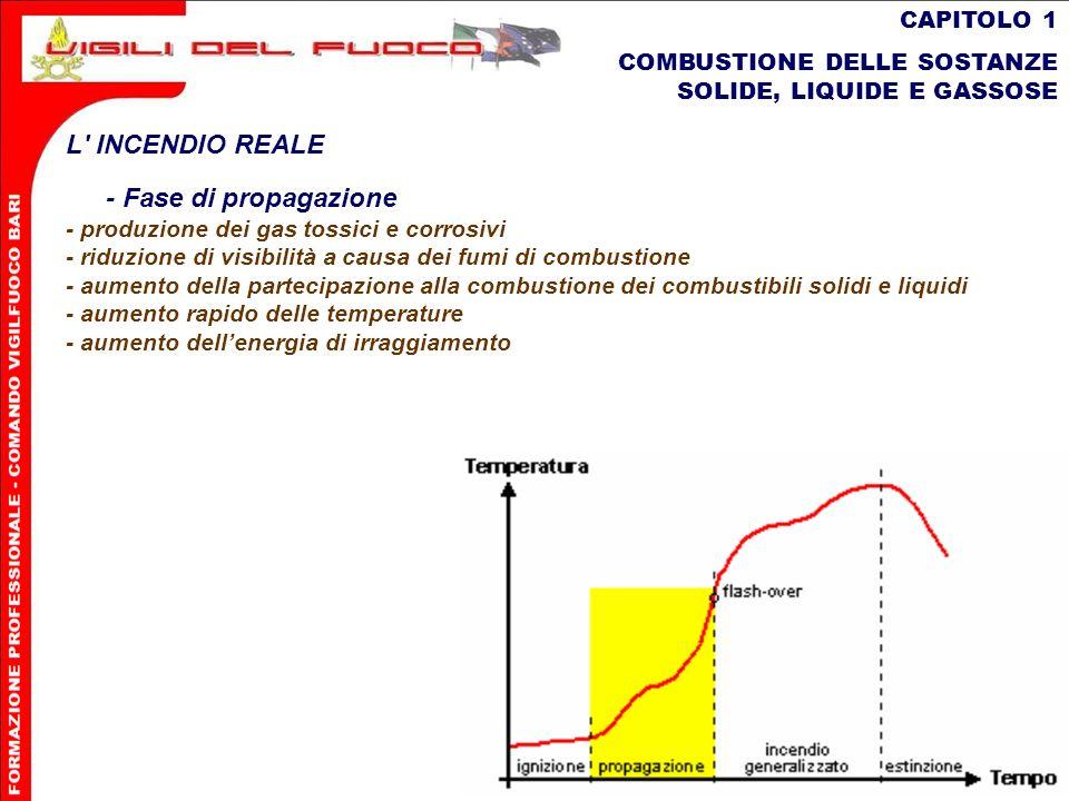 14 CAPITOLO 1 COMBUSTIONE DELLE SOSTANZE SOLIDE, LIQUIDE E GASSOSE L' INCENDIO REALE - Fase di propagazione - produzione dei gas tossici e corrosivi -