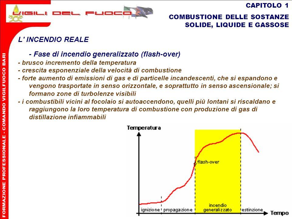 15 CAPITOLO 1 COMBUSTIONE DELLE SOSTANZE SOLIDE, LIQUIDE E GASSOSE L' INCENDIO REALE - Fase di incendio generalizzato (flash-over) - brusco incremento