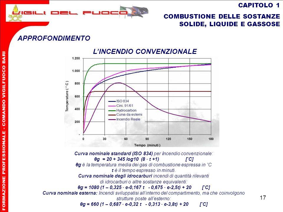 17 CAPITOLO 1 COMBUSTIONE DELLE SOSTANZE SOLIDE, LIQUIDE E GASSOSE APPROFONDIMENTO LINCENDIO CONVENZIONALE Curva nominale standard (ISO 834) per incen
