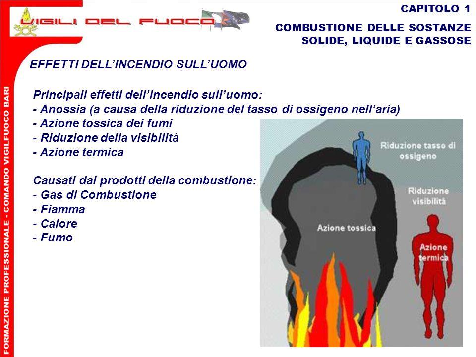 18 CAPITOLO 1 COMBUSTIONE DELLE SOSTANZE SOLIDE, LIQUIDE E GASSOSE EFFETTI DELLINCENDIO SULLUOMO Principali effetti dellincendio sulluomo: - Anossia (