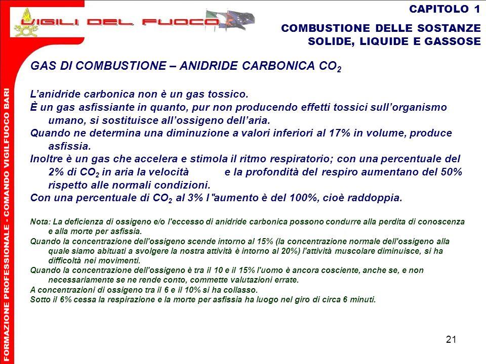 21 CAPITOLO 1 COMBUSTIONE DELLE SOSTANZE SOLIDE, LIQUIDE E GASSOSE GAS DI COMBUSTIONE – ANIDRIDE CARBONICA CO 2 Lanidride carbonica non è un gas tossi