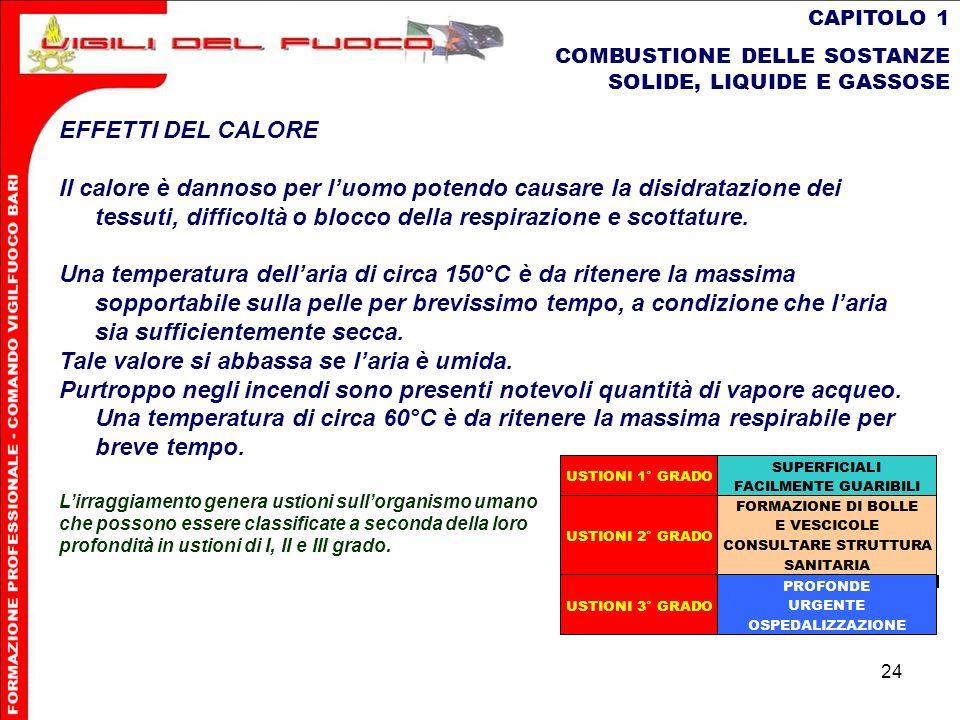 24 CAPITOLO 1 COMBUSTIONE DELLE SOSTANZE SOLIDE, LIQUIDE E GASSOSE EFFETTI DEL CALORE Il calore è dannoso per luomo potendo causare la disidratazione