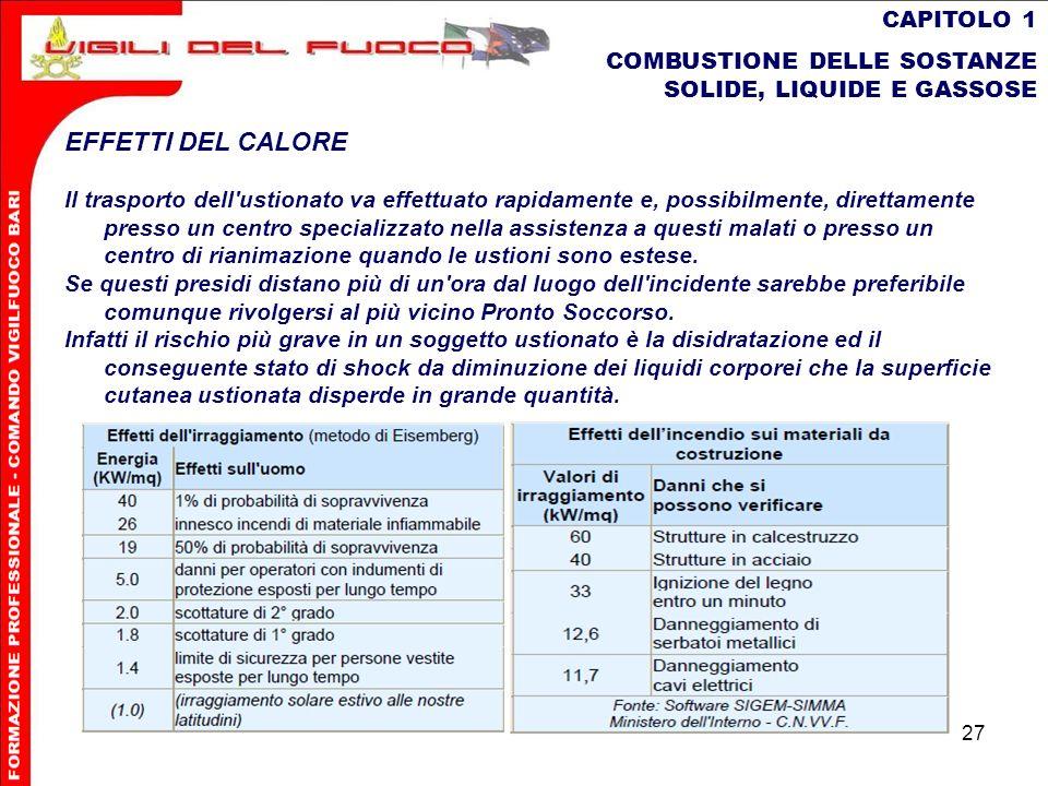 27 CAPITOLO 1 COMBUSTIONE DELLE SOSTANZE SOLIDE, LIQUIDE E GASSOSE EFFETTI DEL CALORE Il trasporto dell'ustionato va effettuato rapidamente e, possibi
