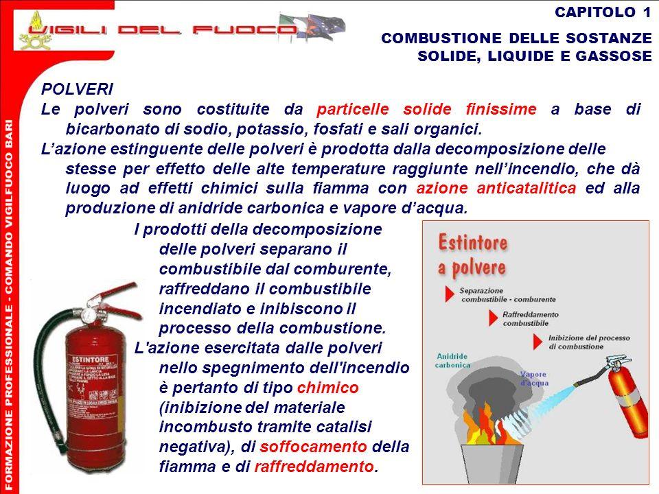 14 CAPITOLO 1 COMBUSTIONE DELLE SOSTANZE SOLIDE, LIQUIDE E GASSOSE L INCENDIO REALE - Fase di propagazione - produzione dei gas tossici e corrosivi - riduzione di visibilità a causa dei fumi di combustione - aumento della partecipazione alla combustione dei combustibili solidi e liquidi - aumento rapido delle temperature - aumento dellenergia di irraggiamento