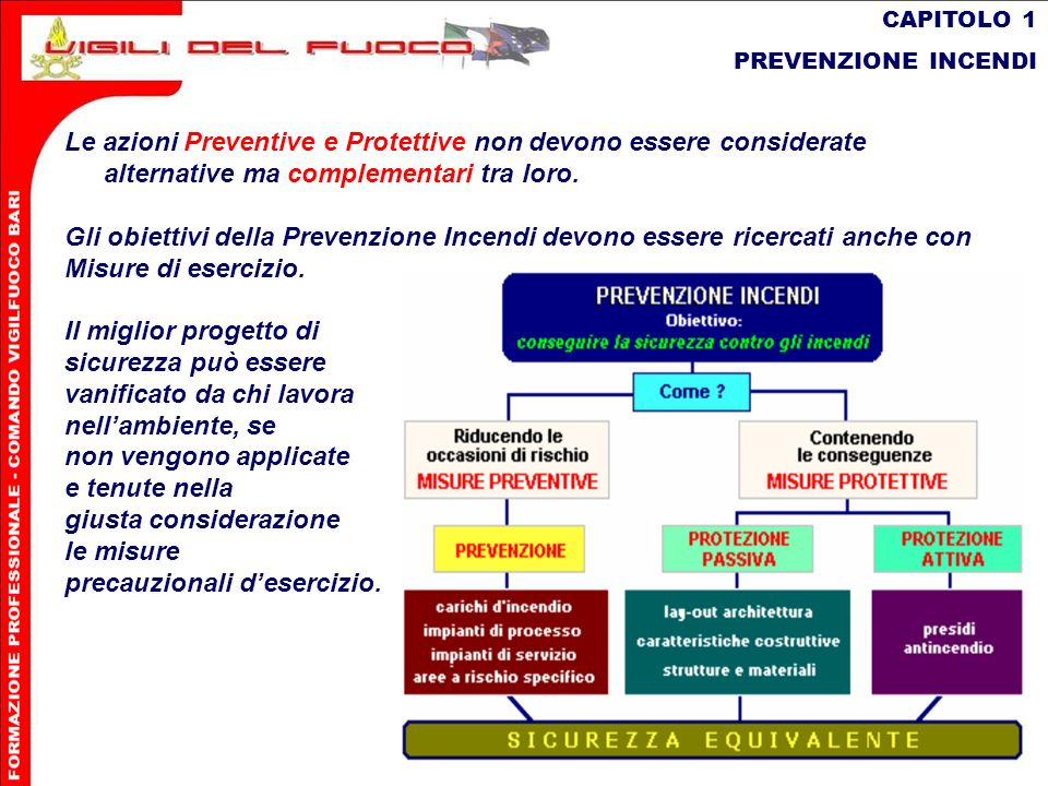 34 CAPITOLO 1 PREVENZIONE INCENDI Le azioni Preventive e Protettive non devono essere considerate alternative ma complementari tra loro. Gli obiettivi