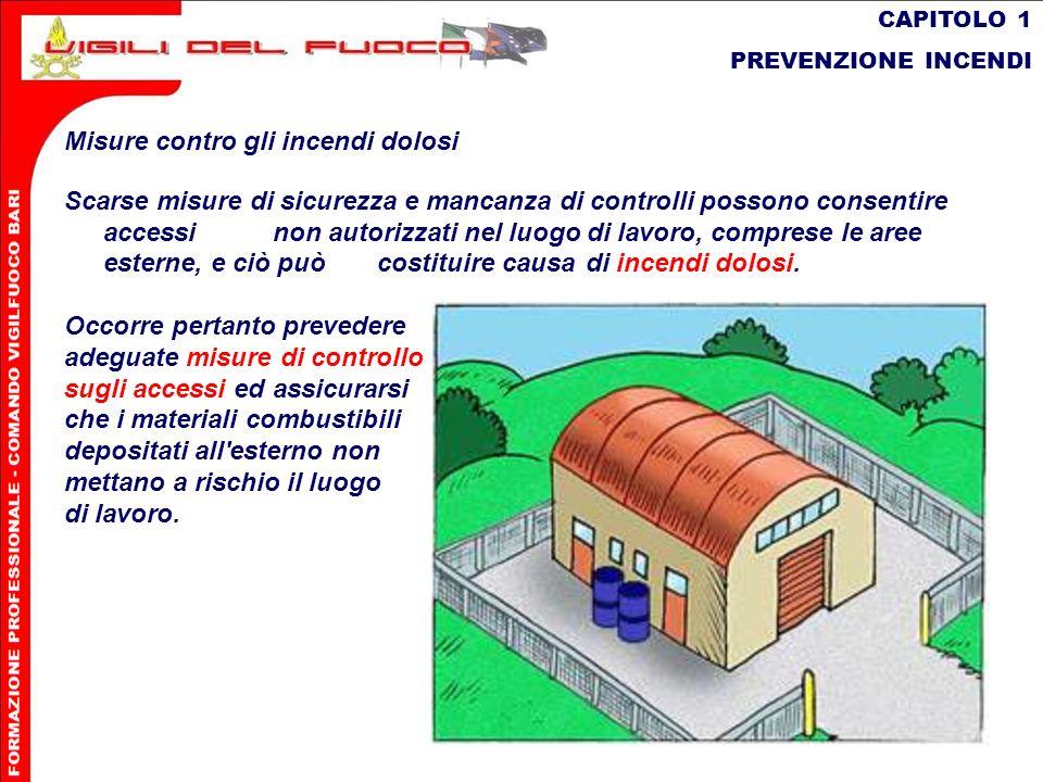 54 CAPITOLO 1 PREVENZIONE INCENDI Misure contro gli incendi dolosi Scarse misure di sicurezza e mancanza di controlli possono consentire accessinon au