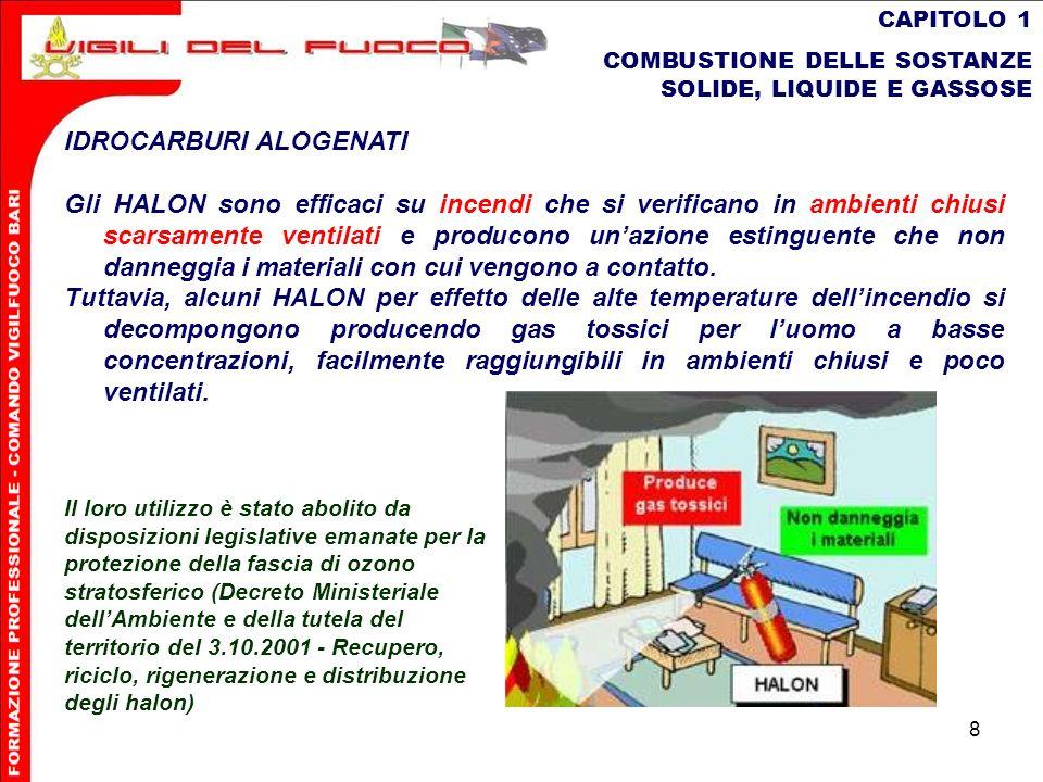 8 CAPITOLO 1 COMBUSTIONE DELLE SOSTANZE SOLIDE, LIQUIDE E GASSOSE IDROCARBURI ALOGENATI Gli HALON sono efficaci su incendi che si verificano in ambien