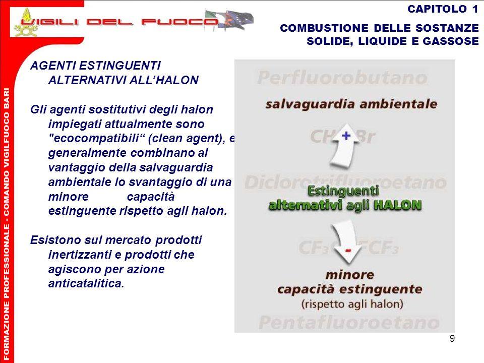 20 CAPITOLO 1 COMBUSTIONE DELLE SOSTANZE SOLIDE, LIQUIDE E GASSOSE GAS DI COMBUSTIONE – OSSIDO DI CARBONIO CO Lossido (o monossido) di carbonio si sviluppa in incendi covanti in ambienti chiusi ed in carenza di ossigeno.