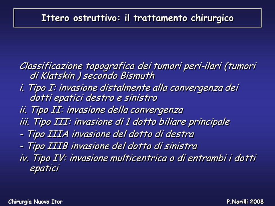 Ittero ostruttivo: il trattamento chirurgico Chirurgia Nuova Itor P.Narilli 2008 Classificazione topografica dei tumori peri-ilari (tumori di Klatskin