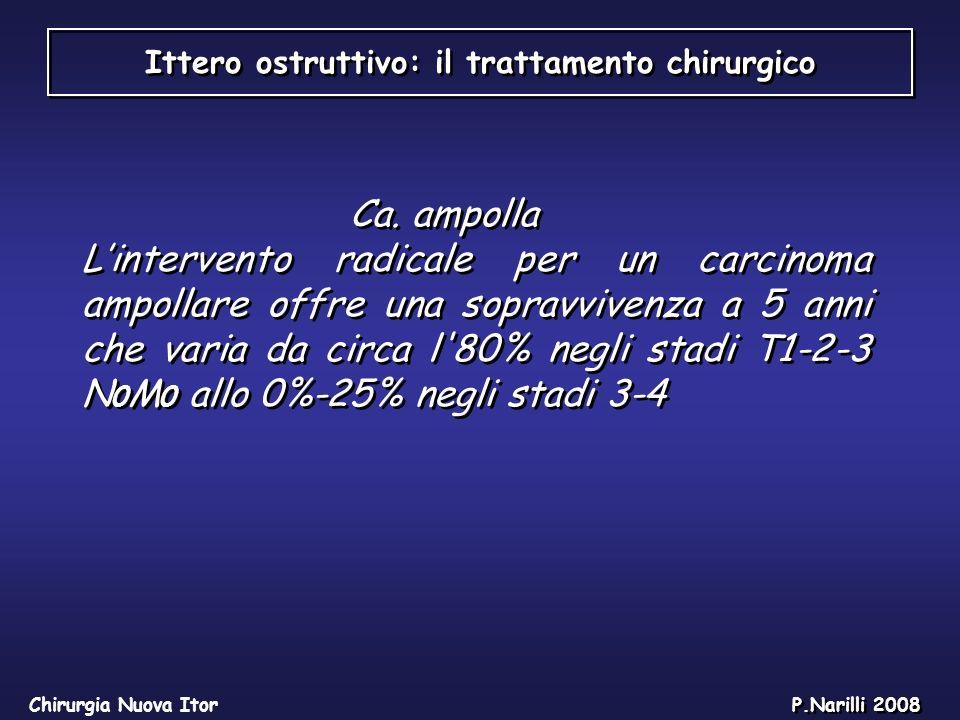 Ittero ostruttivo: il trattamento chirurgico Chirurgia Nuova Itor P.Narilli 2008 Ca. ampolla Lintervento radicale per un carcinoma ampollare offre una