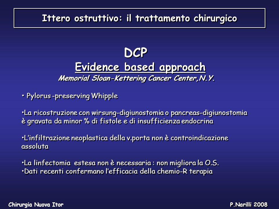 Ittero ostruttivo: il trattamento chirurgico Chirurgia Nuova Itor P.Narilli 2008 DCP Evidence based approach Memorial Sloan-Kettering Cancer Center,N.