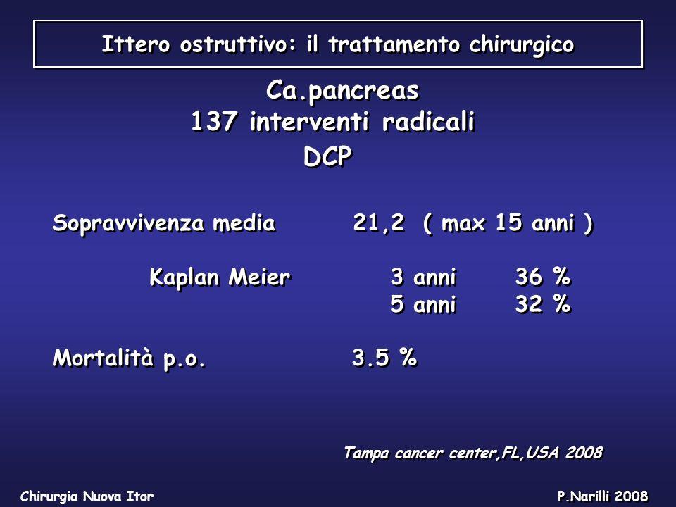 Ittero ostruttivo: il trattamento chirurgico Chirurgia Nuova Itor P.Narilli 2008 Ca.pancreas 137 interventi radicali DCP Sopravvivenza media 21,2 ( ma
