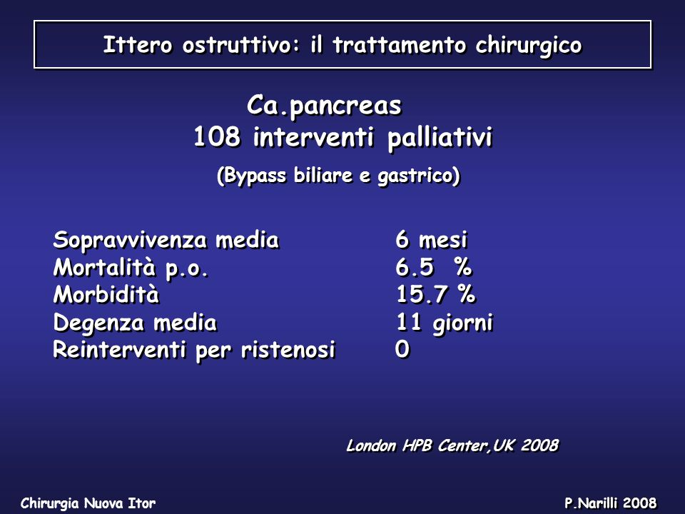 Ittero ostruttivo: il trattamento chirurgico Chirurgia Nuova Itor P.Narilli 2008 Ca.pancreas 108 interventi palliativi (Bypass biliare e gastrico) Sop