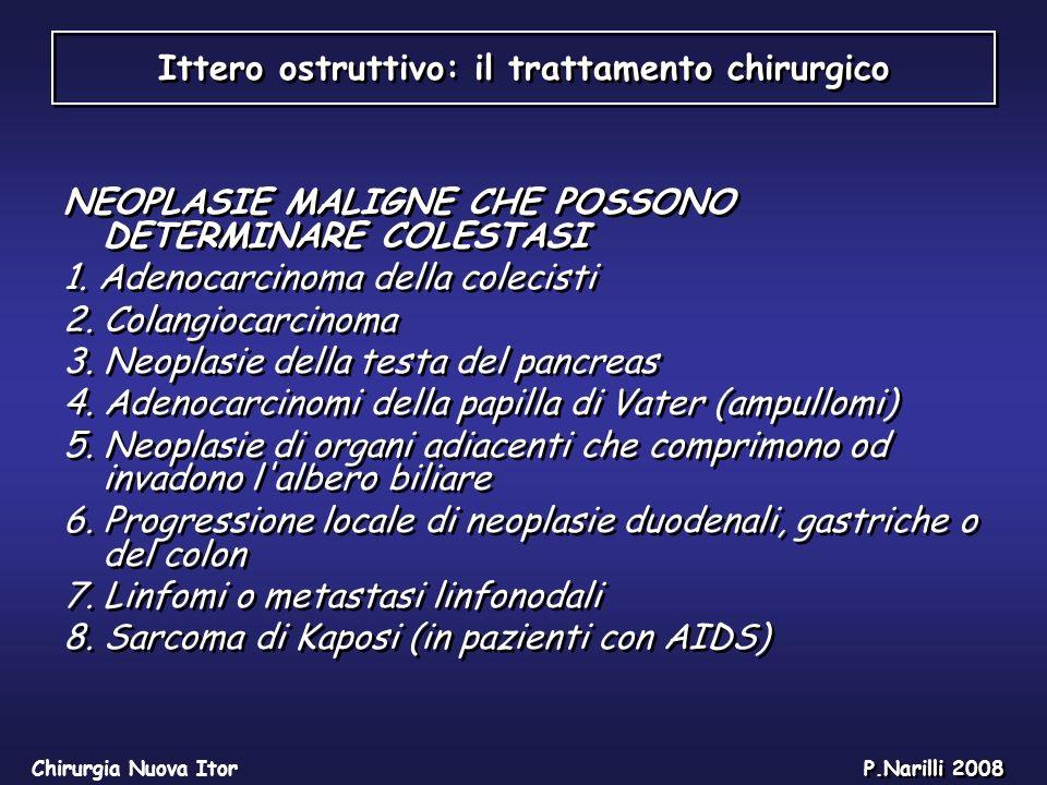 Ittero ostruttivo: il trattamento chirurgico Chirurgia Nuova Itor P.Narilli 2008 NEOPLASIE MALIGNE CHE POSSONO DETERMINARE COLESTASI 1. Adenocarcinoma