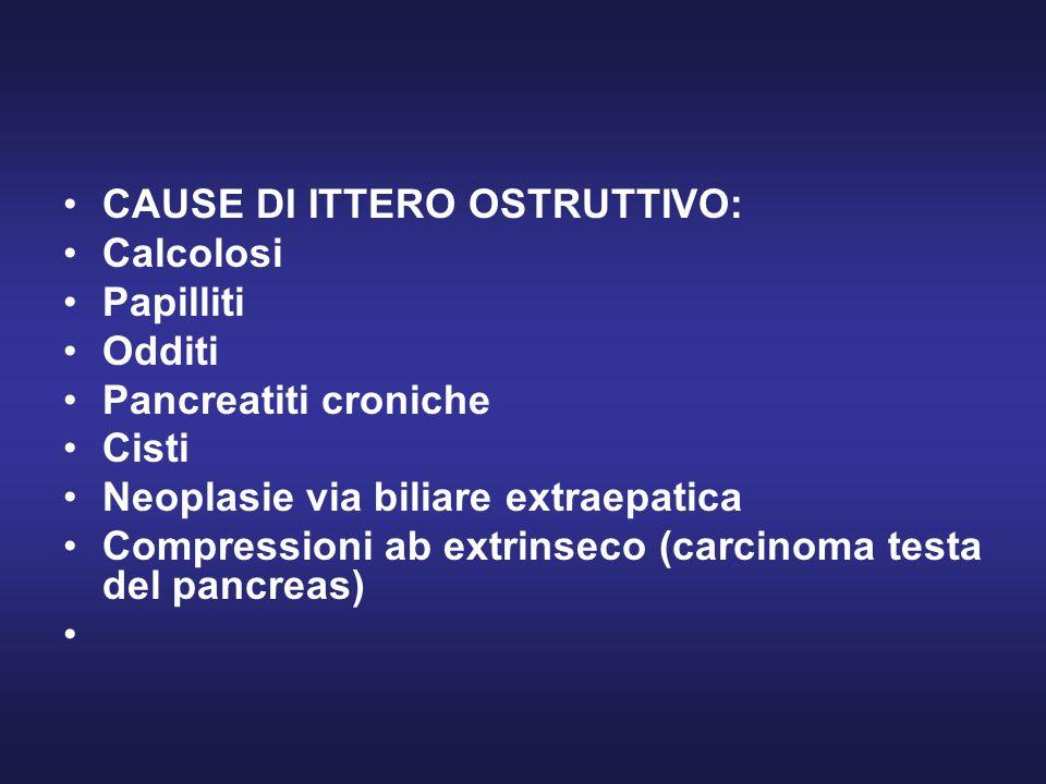 CAUSE DI ITTERO OSTRUTTIVO: Calcolosi Papilliti Odditi Pancreatiti croniche Cisti Neoplasie via biliare extraepatica Compressioni ab extrinseco (carci