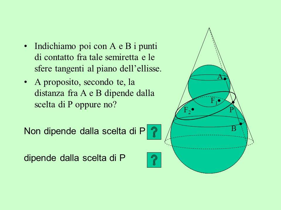 Scegliamo ora, a caso, un punto dellellisse (chiamiamolo punto P) tracciamo anche la semiretta che parte dal vertice del cono e passa per il punto del