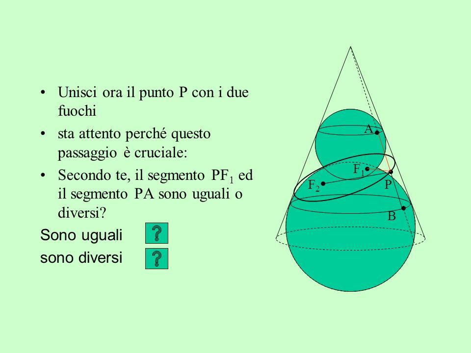 Hai risposto: dipende dalla scelta di P Guarda bene: prendi due punti P e P sullellisse, e considera i corrispondenti punti A e B. I segmenti VA e VA