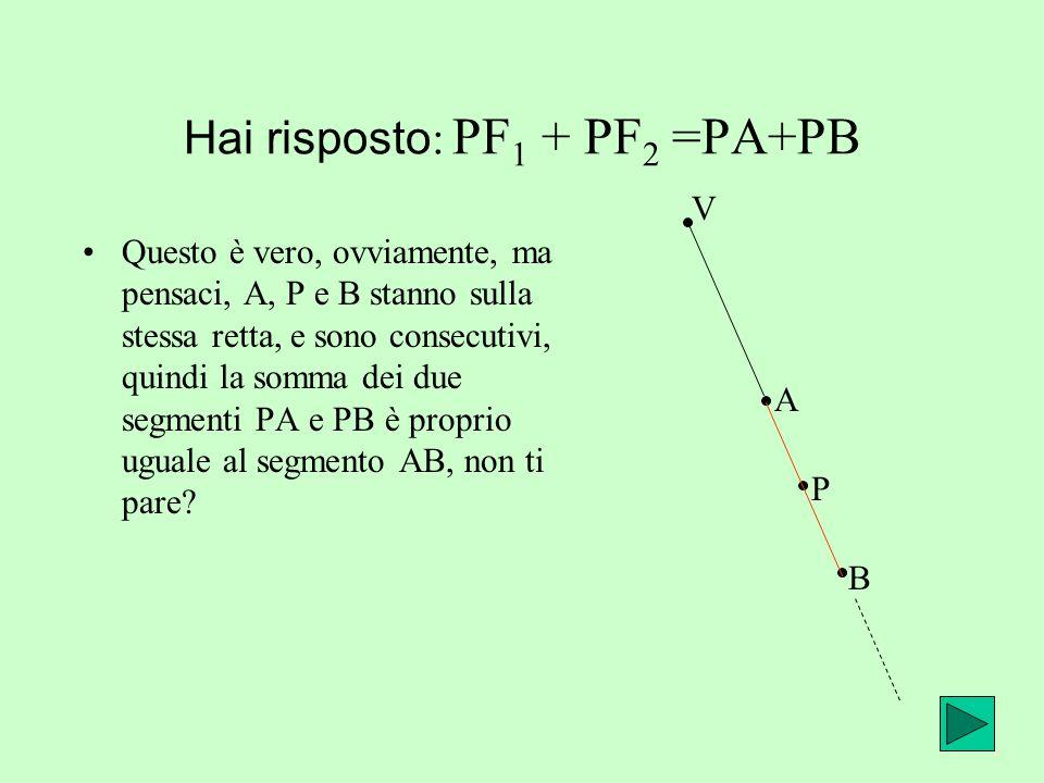 Quindi il segmento PA ed il segmento PF 1 sono fra loro uguali. E analogamente anche PB è uguale a PF 2 (questo dal disegno si vede ancora meno, ma è