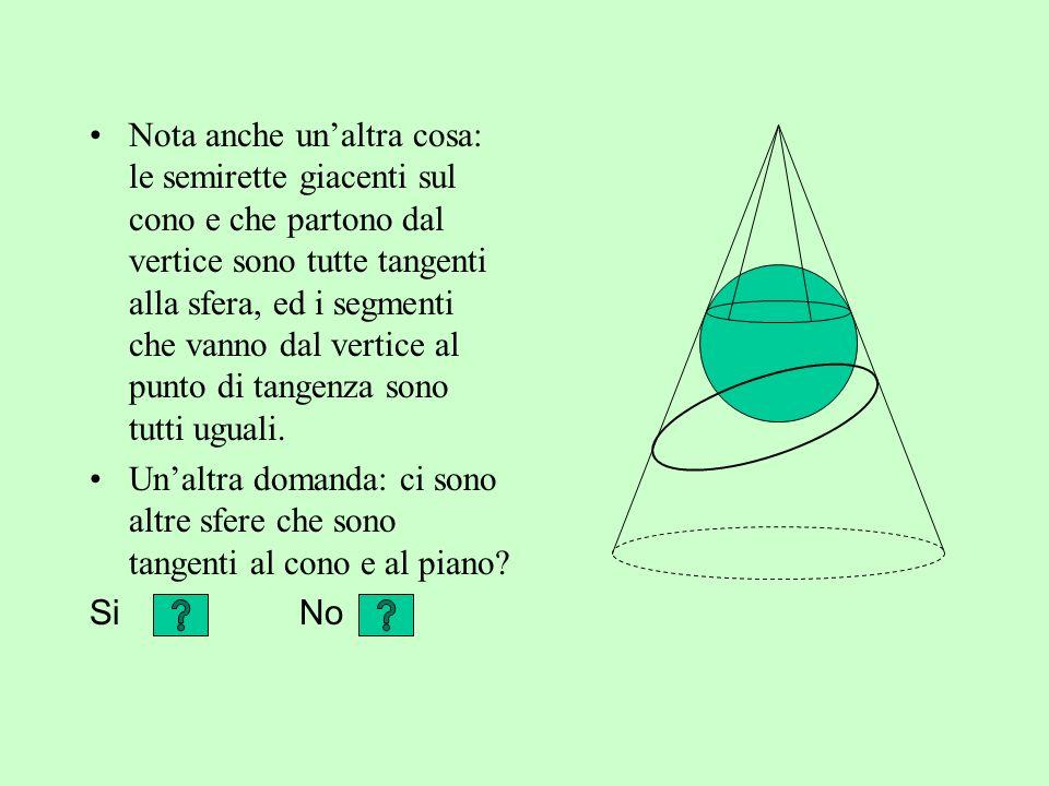Hai risposto: due punti Probabilmente ti ha confuso il disegno. In realtà, se una sfera tocca un cono in due punti, lo tocca anche in infiniti altri p