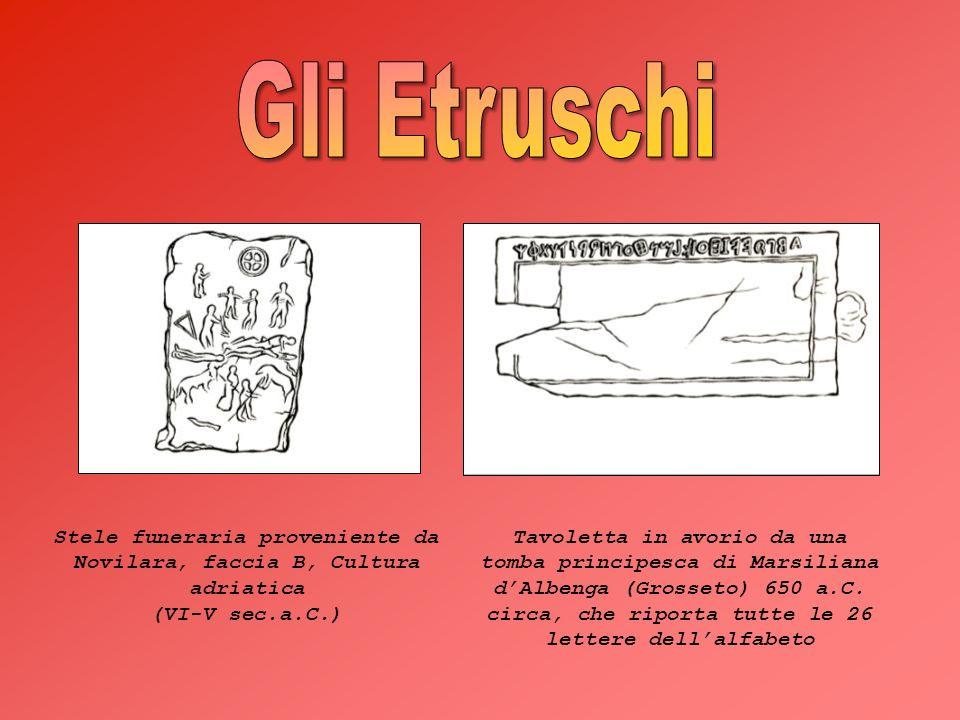 Tavoletta in avorio da una tomba principesca di Marsiliana dAlbenga (Grosseto) 650 a.C. circa, che riporta tutte le 26 lettere dellalfabeto Stele fune