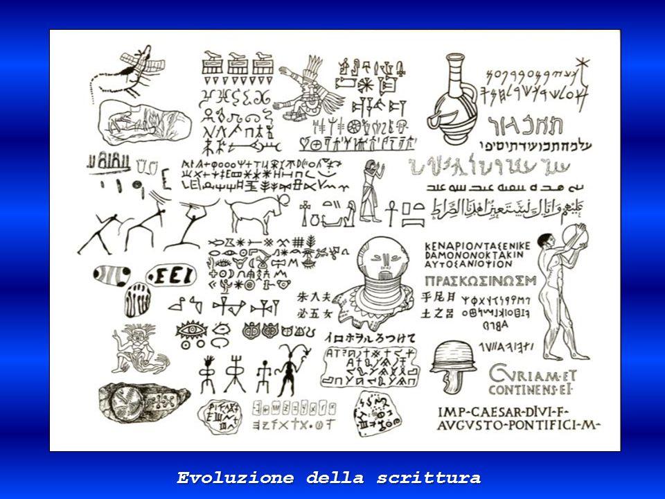 Evoluzione della scrittura