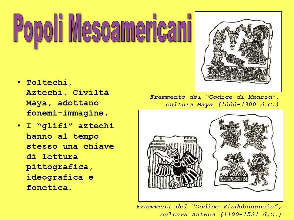 Toltechi, Aztechi, Civiltà Maya, adottano fonemi-immagine. I glifi aztechi hanno al tempo stesso una chiave di lettura pittografica, ideografica e fon