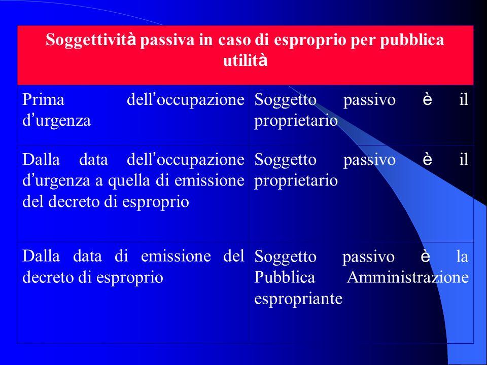 Soggettivit à passiva in caso di esproprio per pubblica utilit à Prima dell occupazione d urgenza Soggetto passivo è il proprietario Dalla data dell o