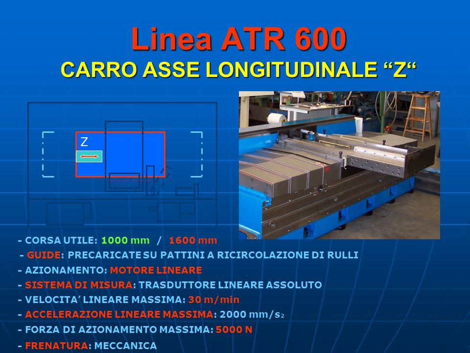 Linea ATR 600 CARRO ASSE LONGITUDINALE Z Z - CORSA UTILE: 1000 mm / 1600 mm - AZIONAMENTO: MOTORE LINEARE - SISTEMA DI MISURA: TRASDUTTORE LINEARE ASS