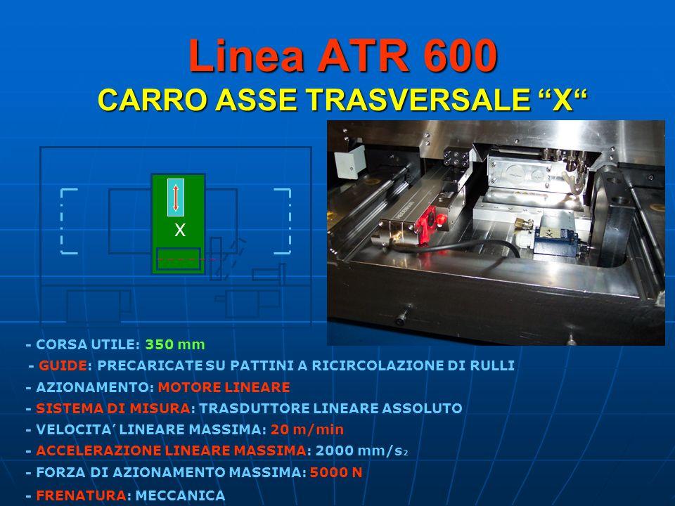 Linea ATR 600 CARRO ASSE TRASVERSALE X - CORSA UTILE: 350 mm - AZIONAMENTO: MOTORE LINEARE - SISTEMA DI MISURA: TRASDUTTORE LINEARE ASSOLUTO - VELOCIT