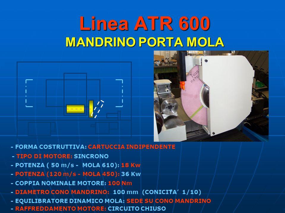 Linea ATR 600 MANDRINO PORTA MOLA - FORMA COSTRUTTIVA: CARTUCCIA INDIPENDENTE - POTENZA ( 50 m/s - MOLA 610): 18 Kw - COPPIA NOMINALE MOTORE: 100 Nm -