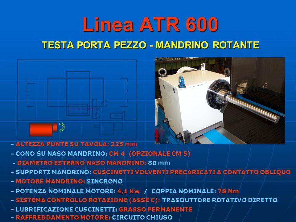 Linea ATR 600 TESTA PORTA PEZZO - MANDRINO ROTANTE - CONO SU NASO MANDRINO: CM 4 (OPZIONALE CM 5) - MOTORE MANDRINO: SINCRONO - DIAMETRO ESTERNO NASO