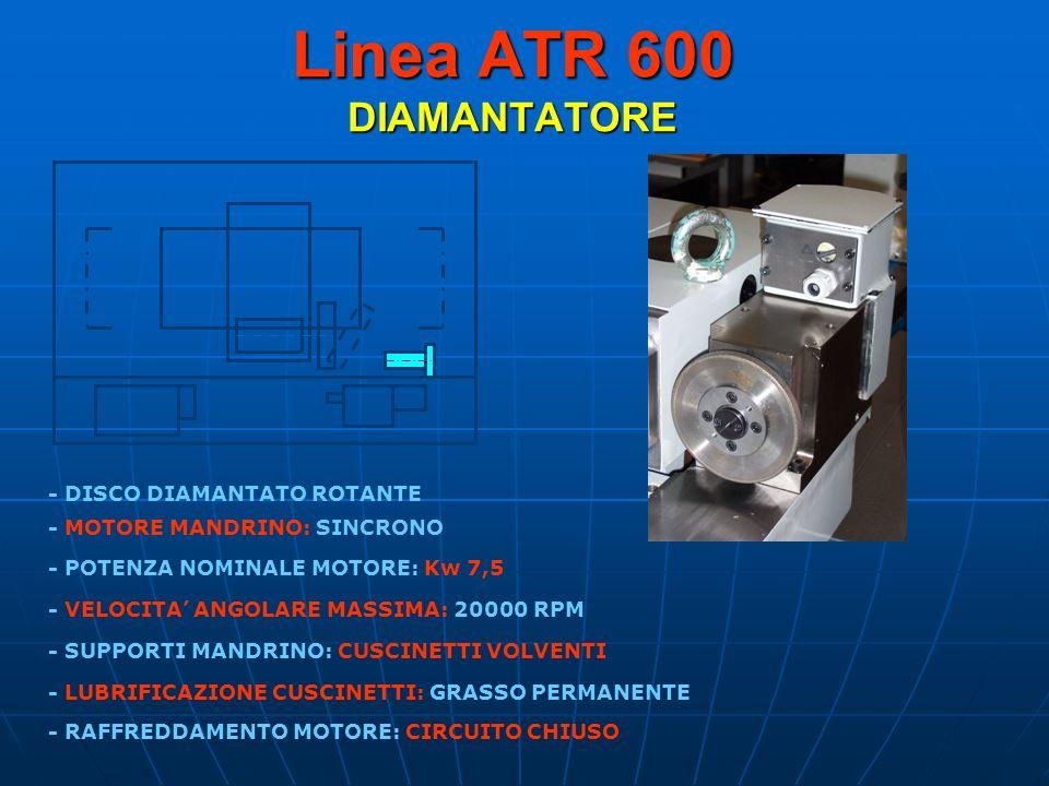 Linea ATR 600 DIAMANTATORE - DISCO DIAMANTATO ROTANTE - MOTORE MANDRINO: SINCRONO - POTENZA NOMINALE MOTORE: Kw 7,5 - VELOCITA ANGOLARE MASSIMA: 20000